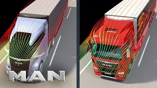 MAN - Aerodynamik (German version)