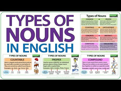 Types of Nouns in English - Grammar Lesson