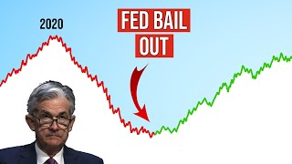 THE FED IS BAILING OUT THE STOCK MARKET