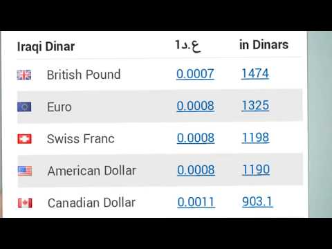 Currency Exchange Rate In Iraq | Exchange Rate In Iraq | Iraqi Currency Rate Today