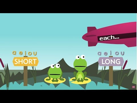 Learning English for Kids | The Vowel Song: Long and Short Vowel Sounds