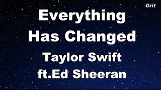 Everything Has Changed Taylor Swift.mp3