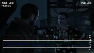 GTA IV Frame Rate Analysis