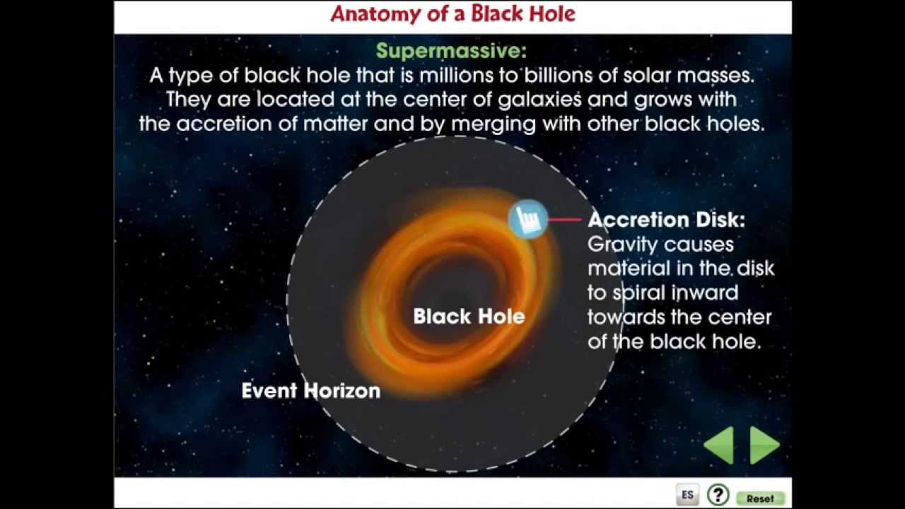 CC7558 Galaxies & The Universe: Anatomy of a Black Hole Mini - YouTube