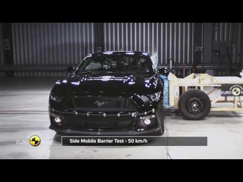 Ford Mustang провалил независимый краш-тест