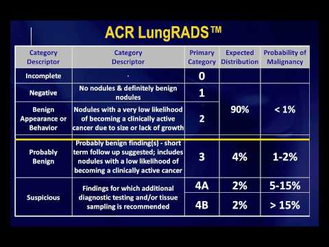 Lung Cancer Screening Coverage and Payment Webinar