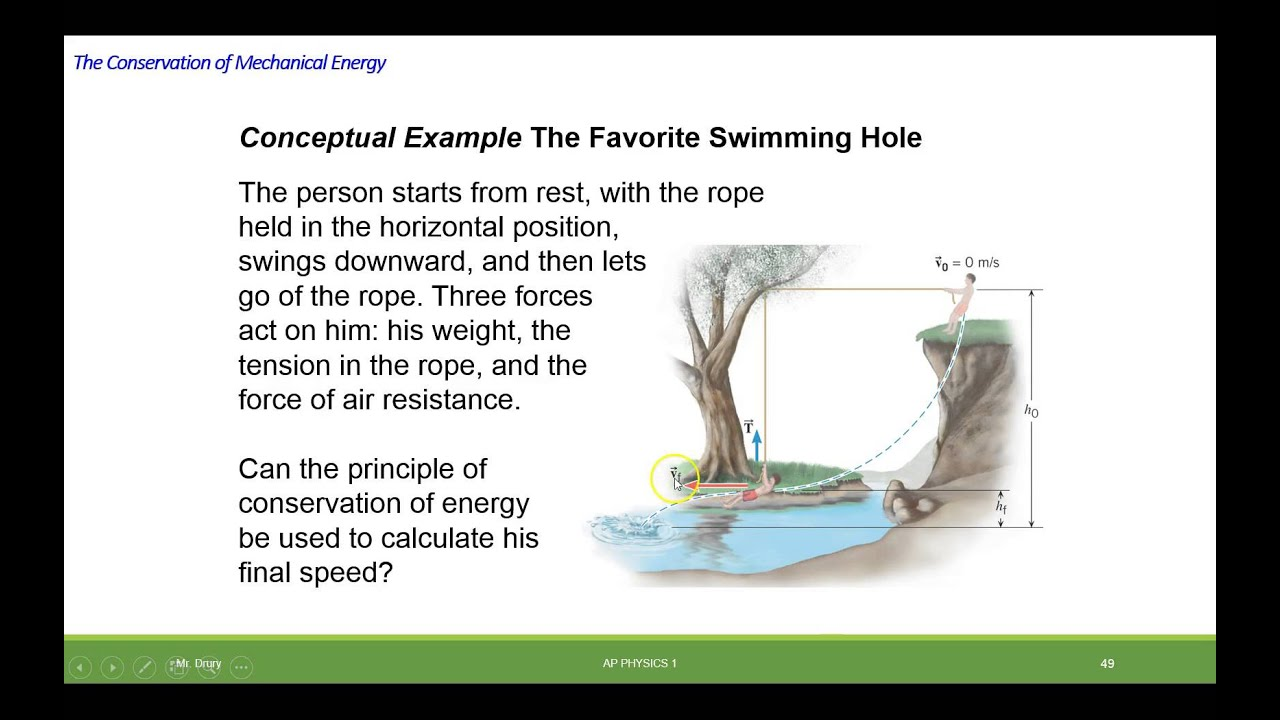 5 Applications Of Conservation Of Mechanical Energy Youtube