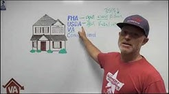 Low VA Rates  |  More Than VA Loans