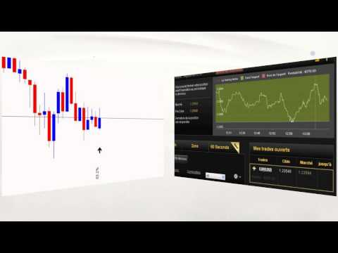 Trading Strategies for Forex & Binary Options » Best