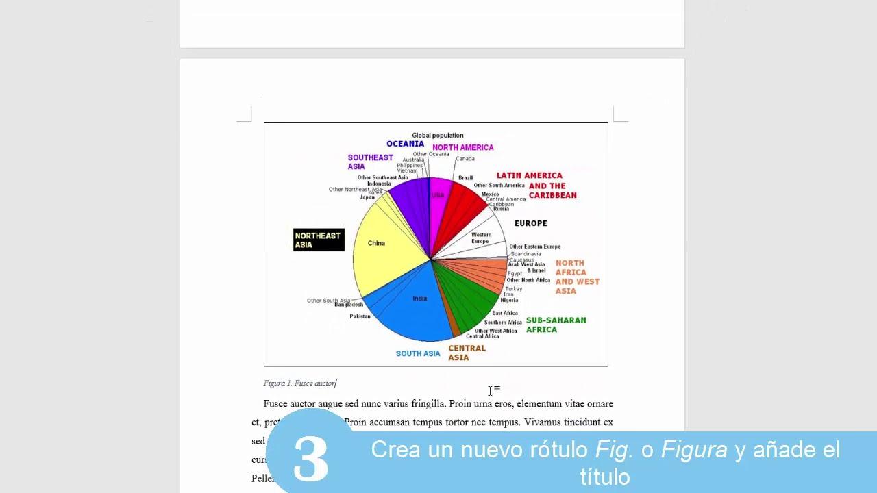 Cómo Hacer Un índice Automático De Figuras En Word