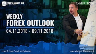 Forex Weekly Forecast 4 To 9 Of November 2018 - By Vladimir Ribakov