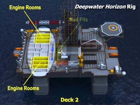1. The Rig : Z-Axis - Deepwater Horizon Litigation (2013)