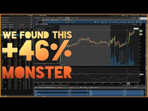 How To Scan For The Best Stocks Pre-Market Hours   Penny Stock Investor