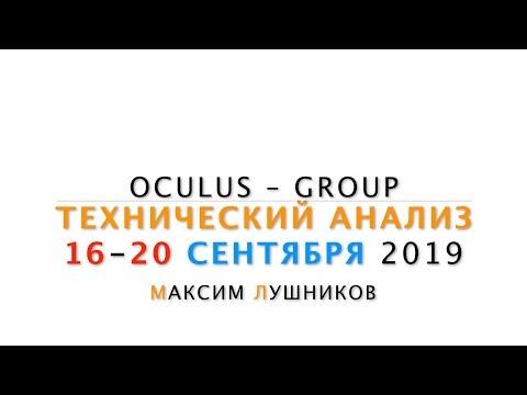 Технический обзор рынка Форекс на неделю: 16 - 20 Сентября 2019 от Максима Лушникова