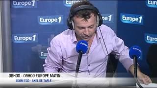 Les banques françaises se liguent contre Paypal