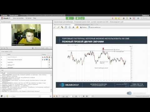 Фрагмент вебинара - Торговые паттерны, которые можно использовать на CME