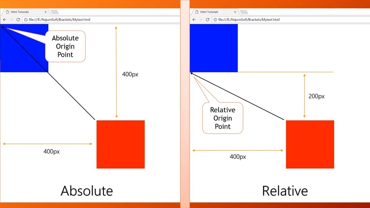 Relative Position Diagram - Data Wiring Diagrams •