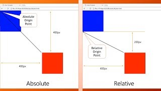 Absolute vs relative positioning | CSS Tutorial | With Live Preview | CSS3 | 2017 Must Watch