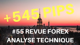 REVUE FOREX ANALYSE TECHNIQUE #55 - 04  MAI 2019 MASTER FENG TRADING