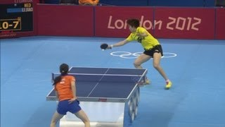 Li (NED) v Li (CHN) Full Women
