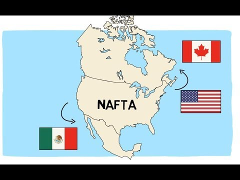 Understanding NAFTA