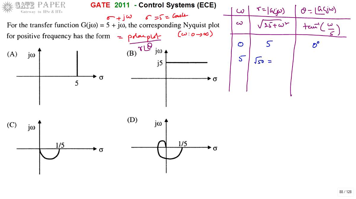 Transfer Function Block Diagram Reduction Zen Images Of Home Design Guidelines Stunning Rules