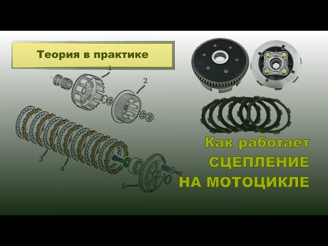 Принцип работы сцепления мотоцикла