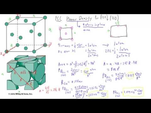 FCC Planar Density