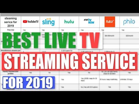 Best Live TV Streaming Services  For 2020 | YouTube TV Vs Hulu + Live TV, Sling, ATT, Fubo, Philo