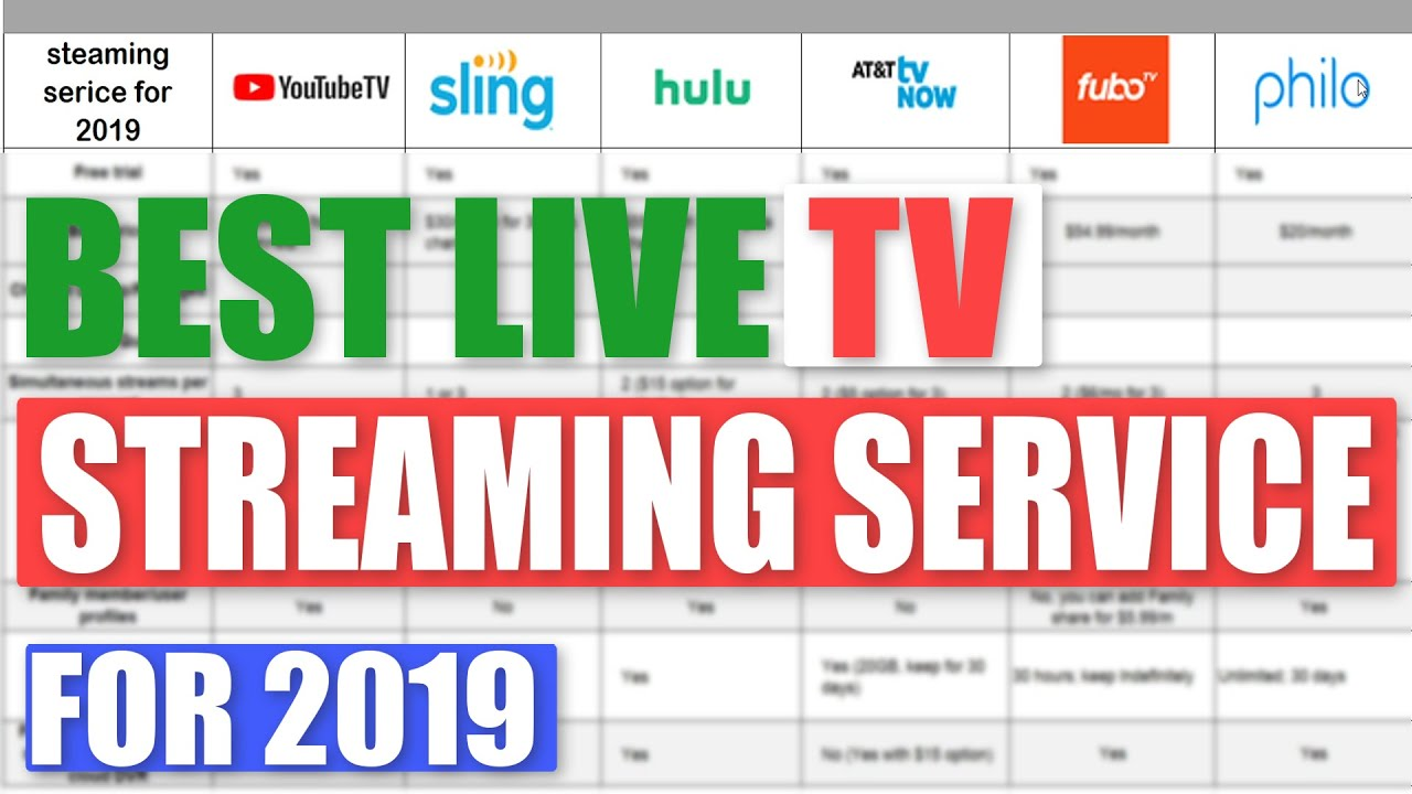 Best Live Tv Streaming Services For 2020 Youtube Tv Vs Hulu Live Tv Sling Att Fubo Philo Youtube