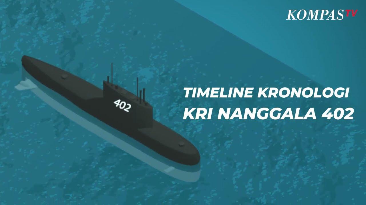 Download Timeline KRI Nanggala 402, Hilang Kontak hingga Ditemukan di Kedalaman 838 Meter