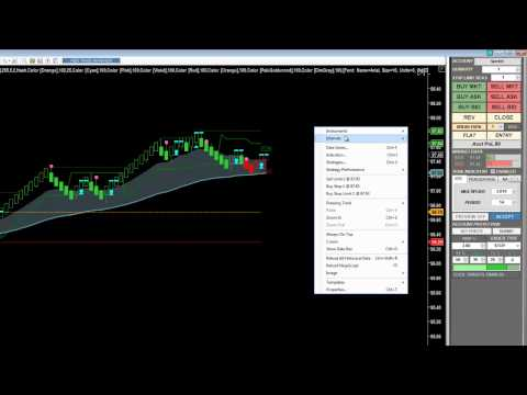 Futures Trading Strategy | Control Your Risk and Loss | Trade Manager