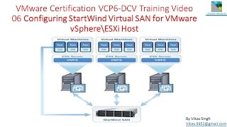 VMware Certification VCP6 (DCV) Training - 06 Configuring Startwind Virtual SAN for VMware vSphere 6