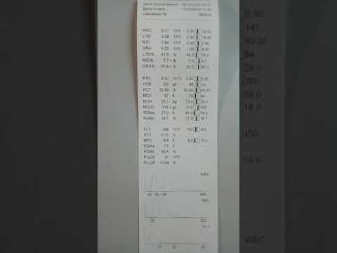 Общий анализ крови на геманализаторе
