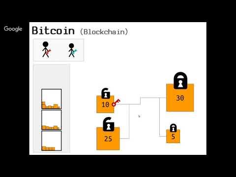 Exploring the Bitcoin Blockchain in Neo4j