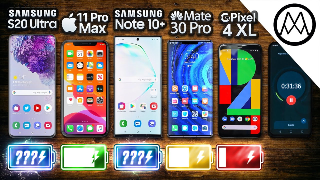 Samsung S20 Ultra Vs Iphone 11 Pro Max Note 10 Plus Huawei Mate 30 Pro Battery Test Youtube