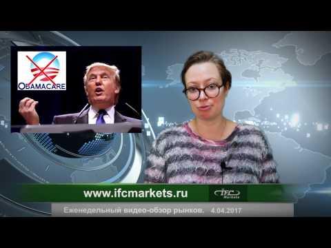 Финансовая группа ''ДОХОДЪ'': рынок ценных бумаг