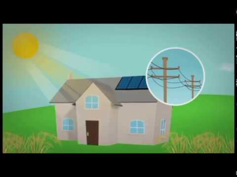 S005 Green TV Solar Energy Special