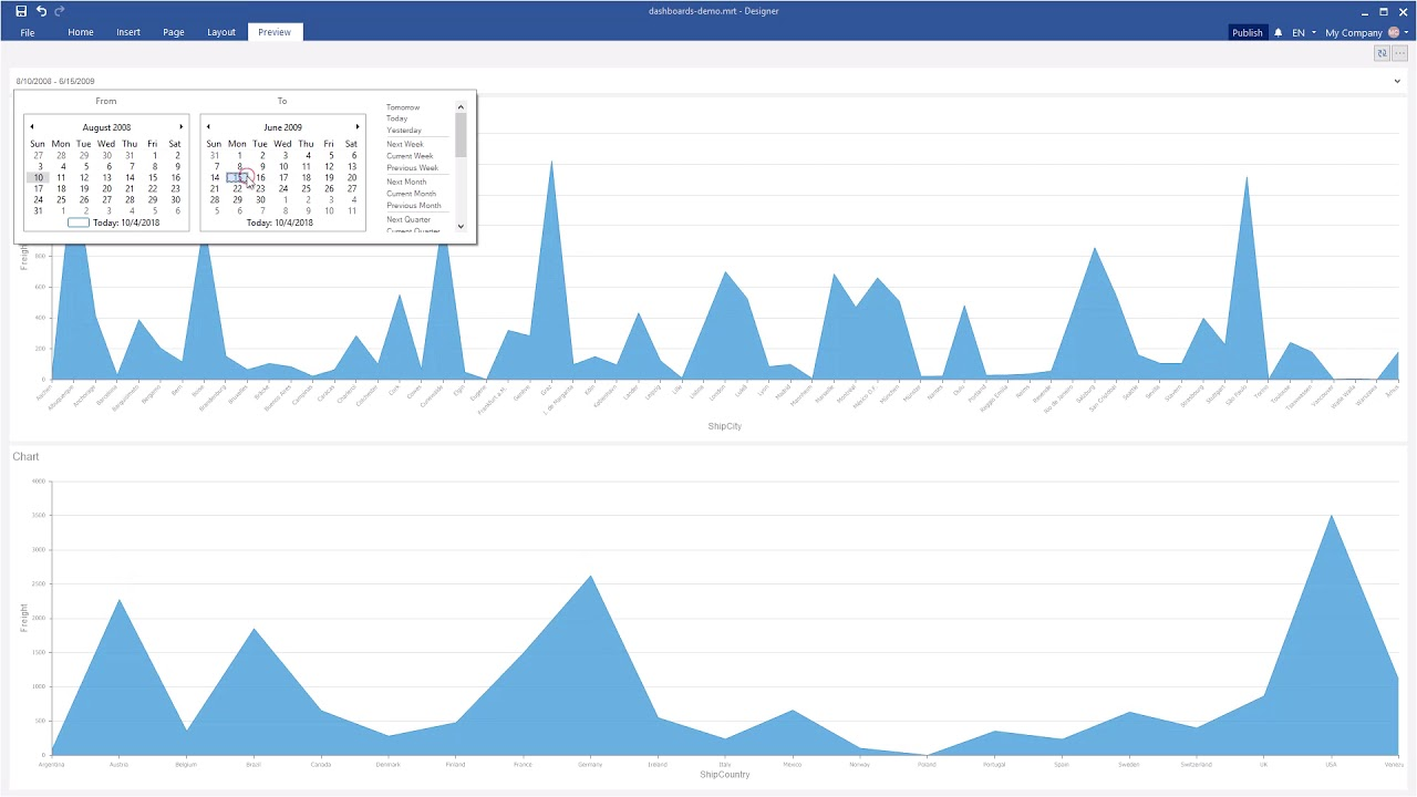 Winforms Dashboard: Dashboard with Using Date Picker