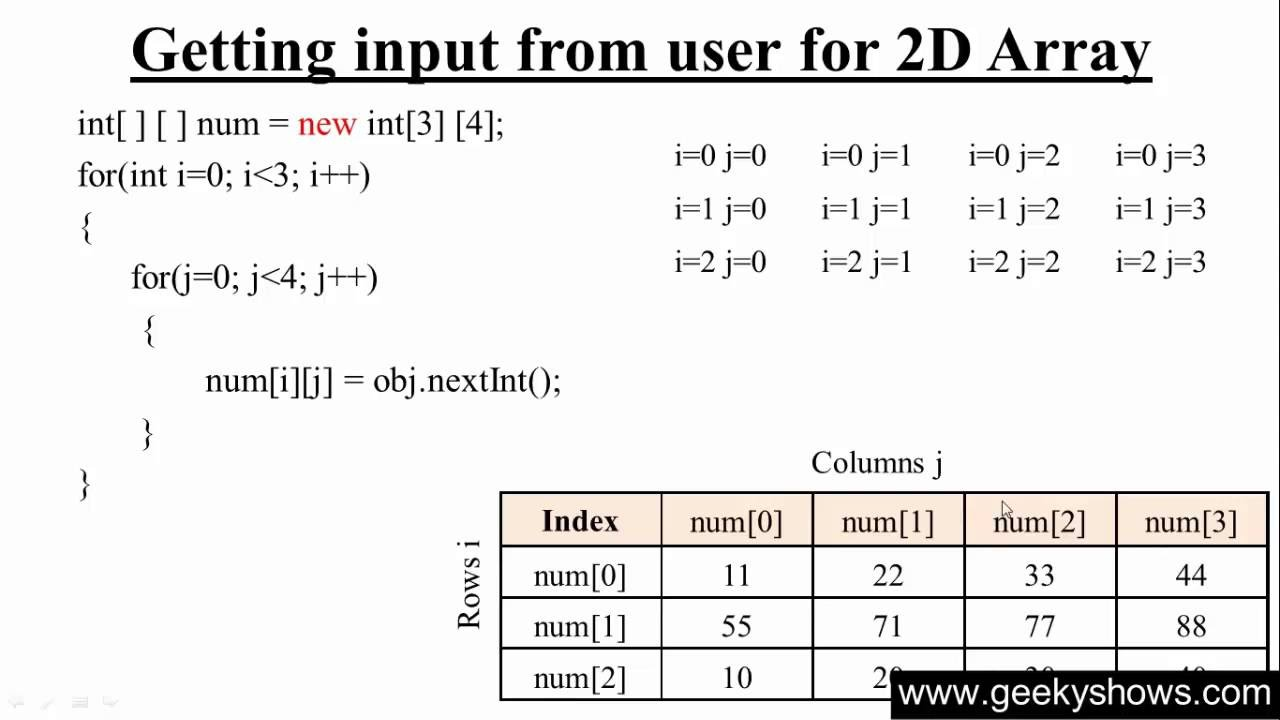 76. Getting input from user in Two Dimensional Array in ...