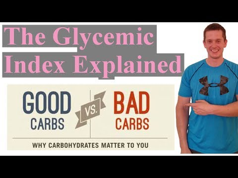 The Glycemic Index Explained