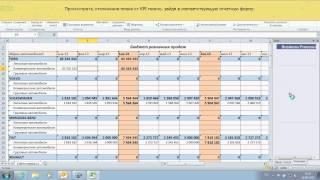 SAP BPC - Демонстрация возможностей системы. LIVE Office