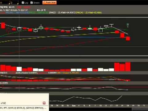 Stock Market Manipulation - How Stock Manipulation Works