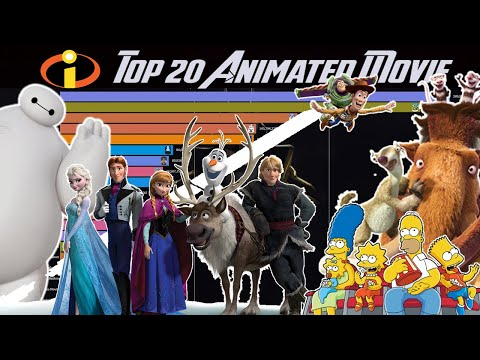 most-popular-animated-movies-from-2000-2019-as-per-domestic-box-office-collection