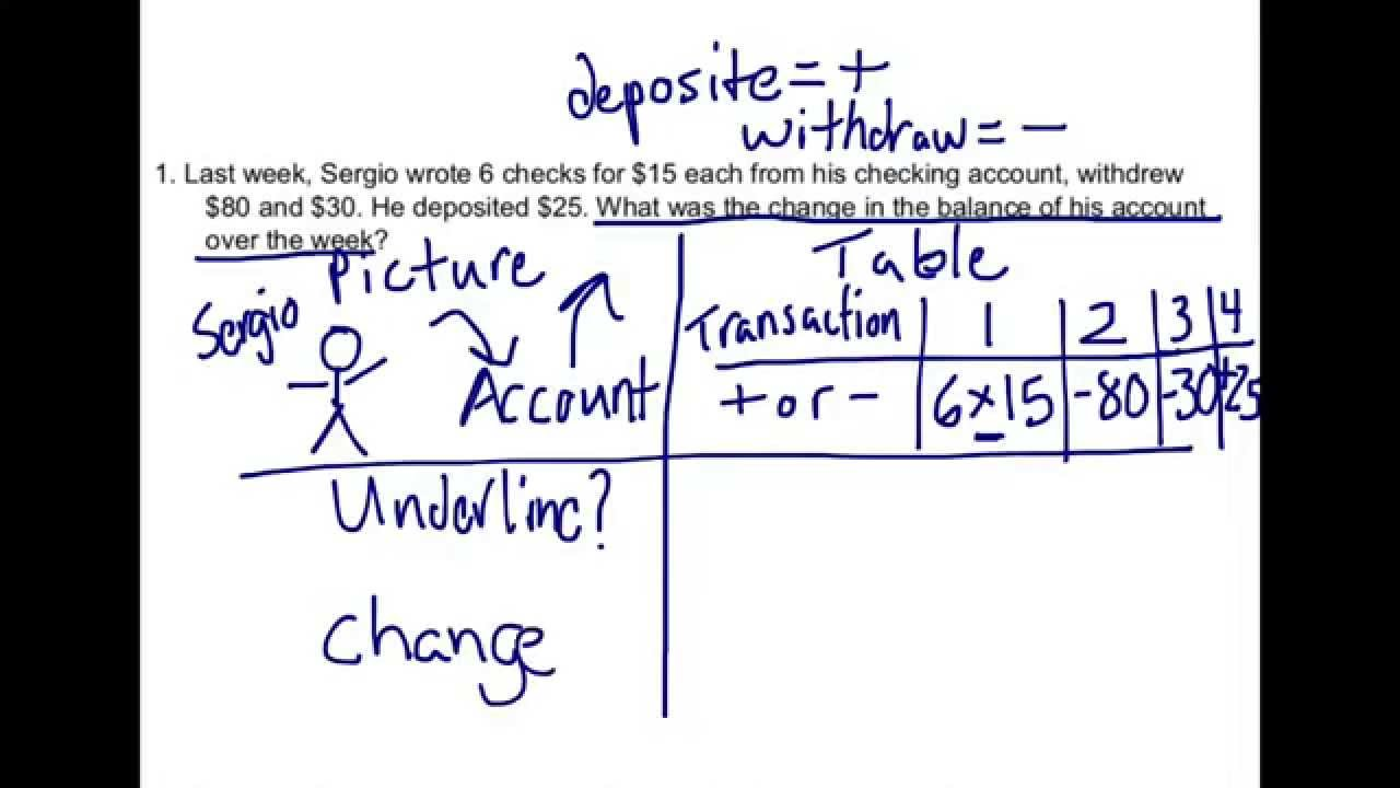 small resolution of Multiplying Integer Word Problems #1 - YouTube