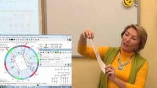 видео Формула души. Обучение методике Астрогора