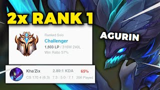 HOW THIS KHAZIX MAIN ACHIEVED RANK 1 KHAZIX AND RANK 1 EUW WITH A 65% WINRATE | AGURIN