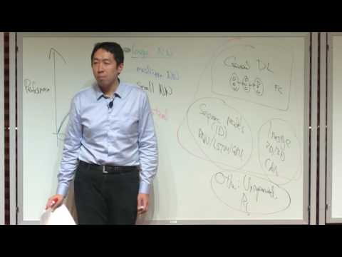 Nuts and Bolts of Applying Deep Learning (Andrew Ng)
