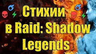 Стихии в Raid Shadow Legends
