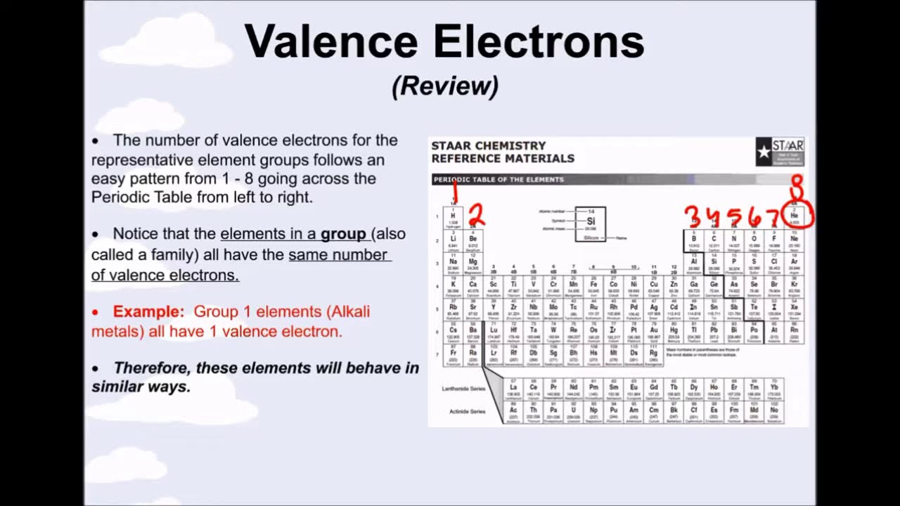 Representative elements periodic table choice image periodic periodic table oxygen family image collections periodic table images quantum number periodic table gallery periodic table gamestrikefo Choice Image